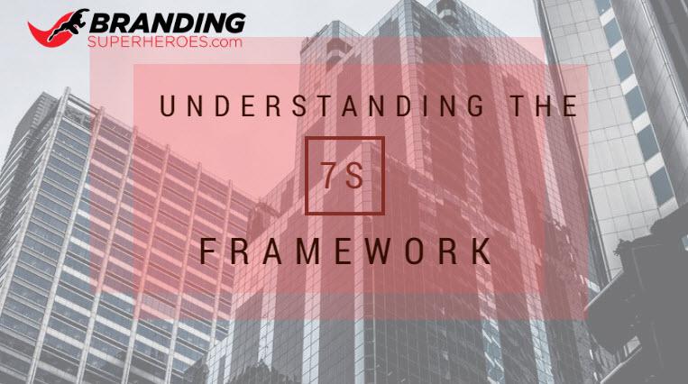 Understanding the McKinsey 7S Framework